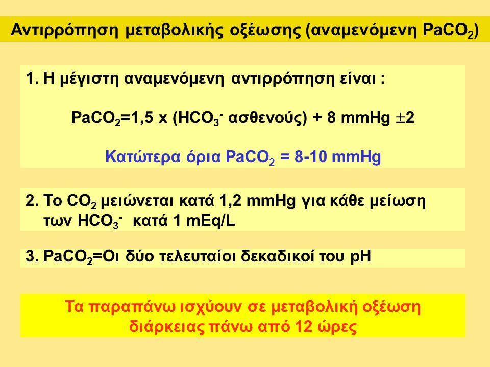 Αντιρρόπηση μεταβολικής οξέωσης (αναμενόμενη PaCO2)