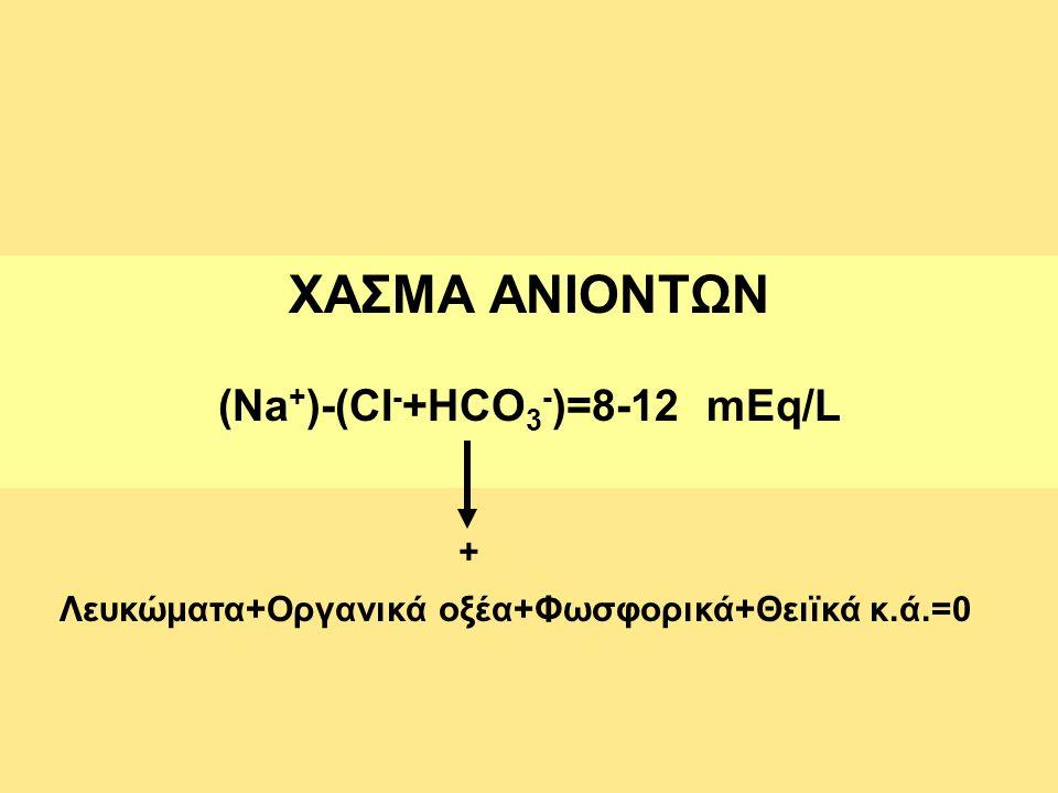 Λευκώματα+Οργανικά οξέα+Φωσφορικά+Θειϊκά κ.ά.=0