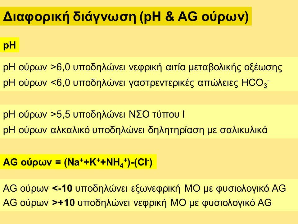 Διαφορική διάγνωση (pH & AG oύρων)