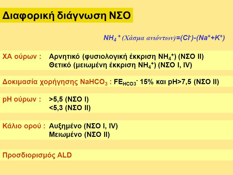 Διαφορική διάγνωση ΝΣΟ