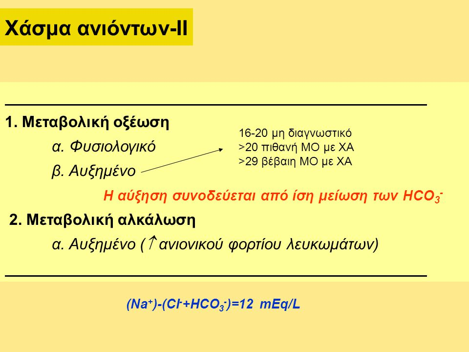 Χάσμα ανιόντων-II 1. Μεταβολική οξέωση α. Φυσιολογικό β. Αυξημένο