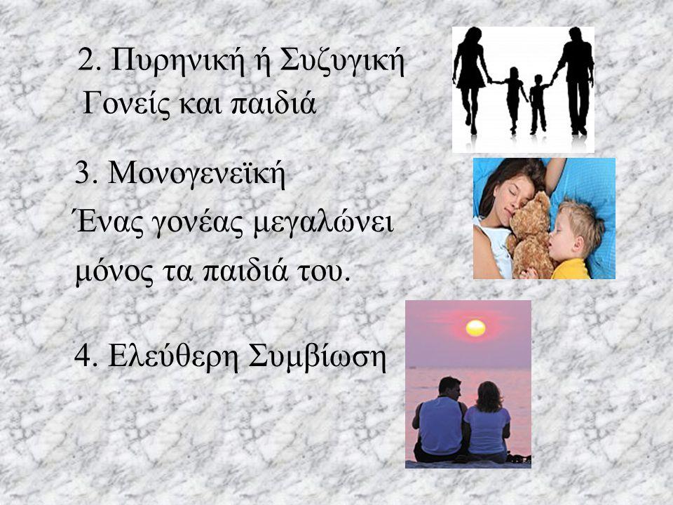 2. Πυρηνική ή Συζυγική Γονείς και παιδιά