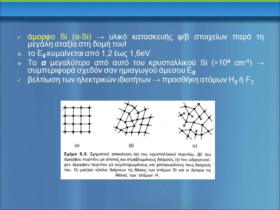 άμορφο Si (α-Si) → υλικό κατασκευής φ/β στοιχείων παρά τη μεγάλη αταξία στη δομή του!