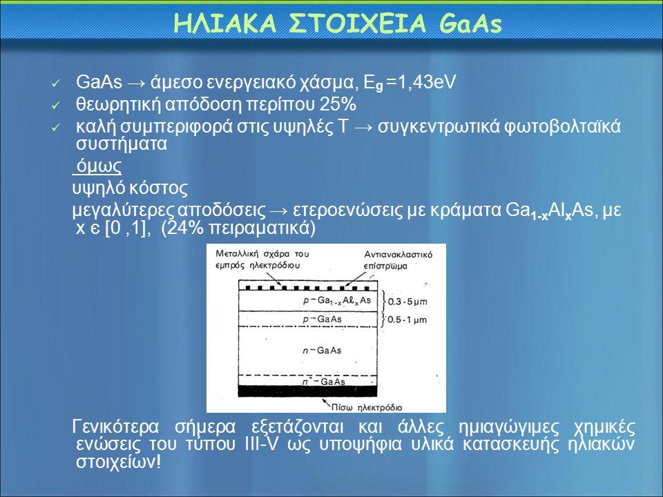 ΗΛΙΑΚΑ ΣΤΟΙΧΕΙΑ GaAs GaAs → άμεσο ενεργειακό χάσμα, Eg =1,43eV