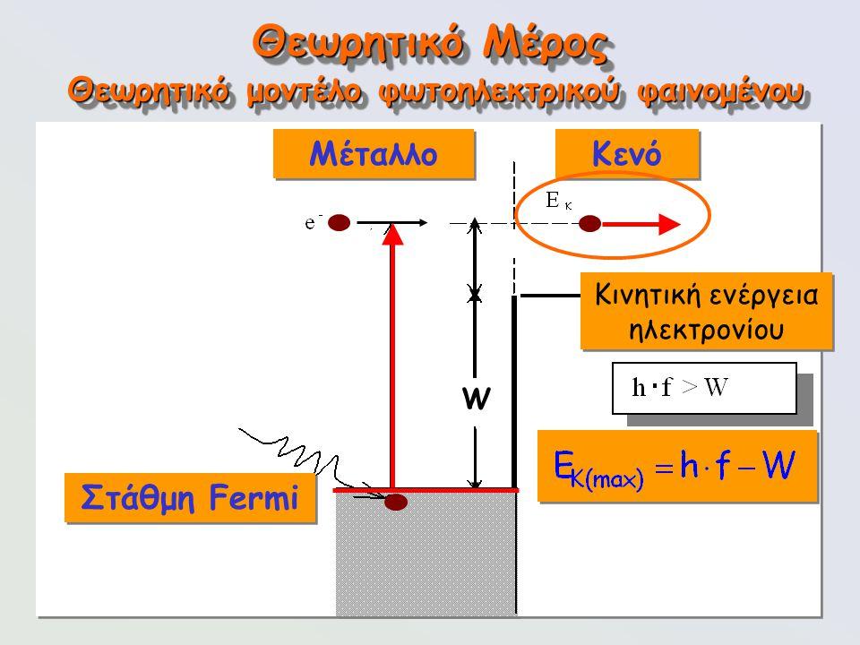 Θεωρητικό μοντέλο φωτοηλεκτρικού φαινομένου