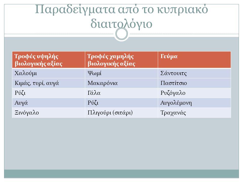 Παραδείγματα από το κυπριακό διαιτολόγιο