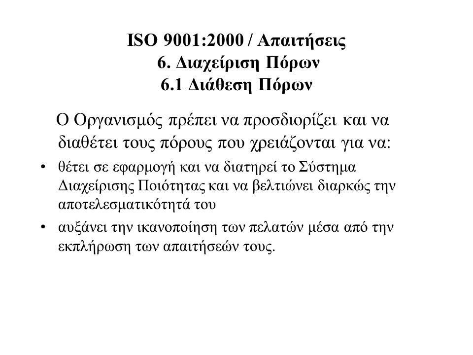 ISO 9001:2000 / Απαιτήσεις 6. Διαχείριση Πόρων 6.1 Διάθεση Πόρων