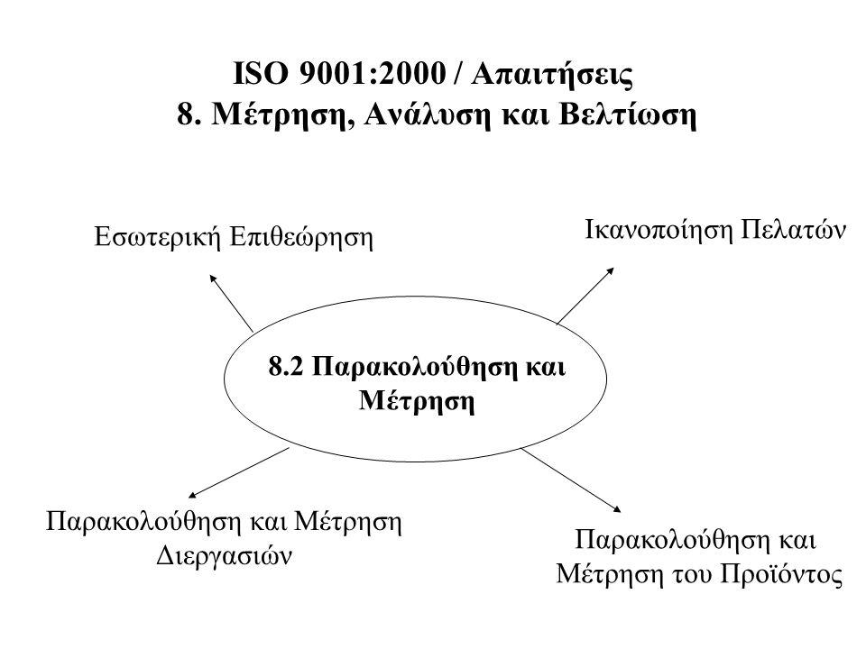 ISO 9001:2000 / Απαιτήσεις 8. Μέτρηση, Ανάλυση και Βελτίωση