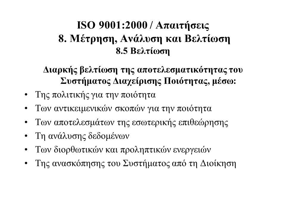 ISO 9001:2000 / Απαιτήσεις 8. Μέτρηση, Ανάλυση και Βελτίωση 8
