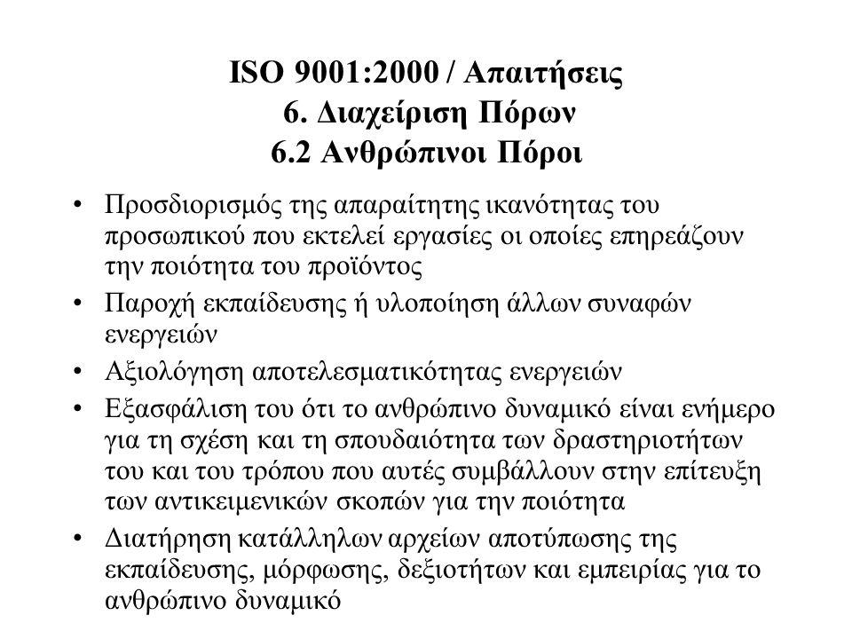 ISO 9001:2000 / Απαιτήσεις 6. Διαχείριση Πόρων 6.2 Ανθρώπινοι Πόροι