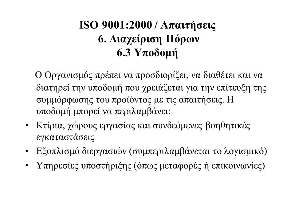 ISO 9001:2000 / Απαιτήσεις 6. Διαχείριση Πόρων 6.3 Υποδομή