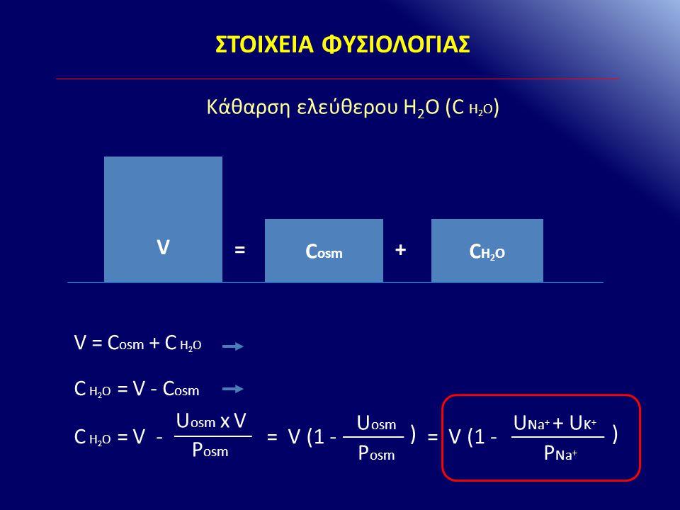 Κάθαρση ελεύθερου Η2Ο (C Η2Ο)
