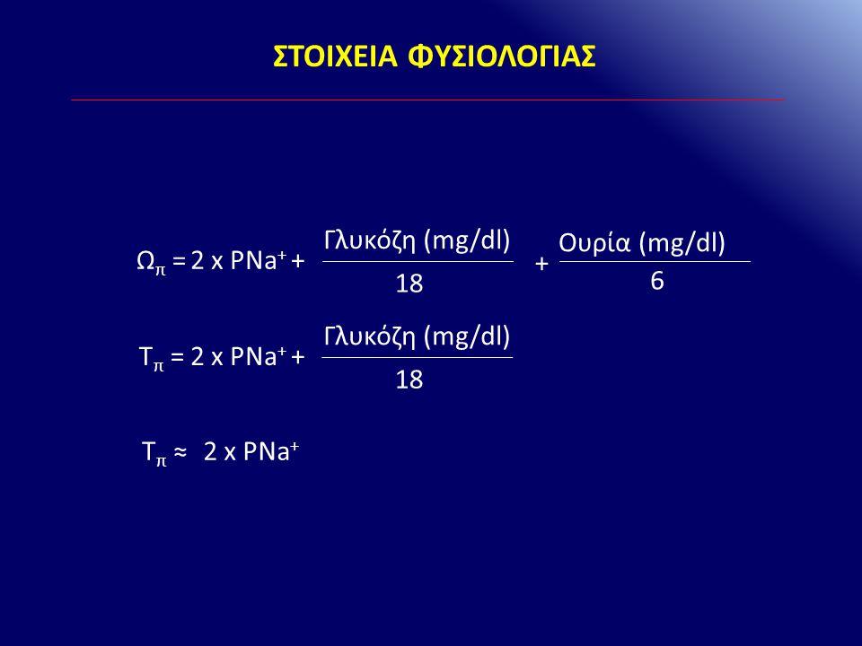ΣΤΟΙΧΕΙΑ ΦΥΣΙΟΛΟΓΙΑΣ Ωπ = Γλυκόζη (mg/dl) 2 x PNa+ + Ουρία (mg/dl) 18