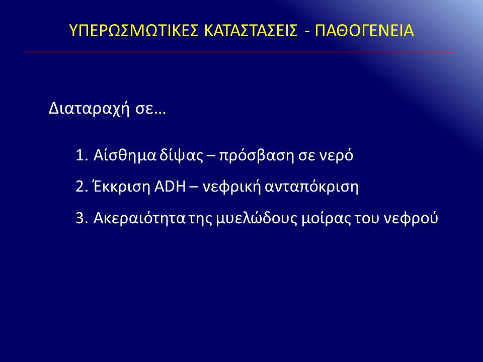 ΥΠΕΡΩΣΜΩΤΙΚΕΣ ΚΑΤΑΣΤΑΣΕΙΣ - ΠΑΘΟΓΕΝΕΙΑ