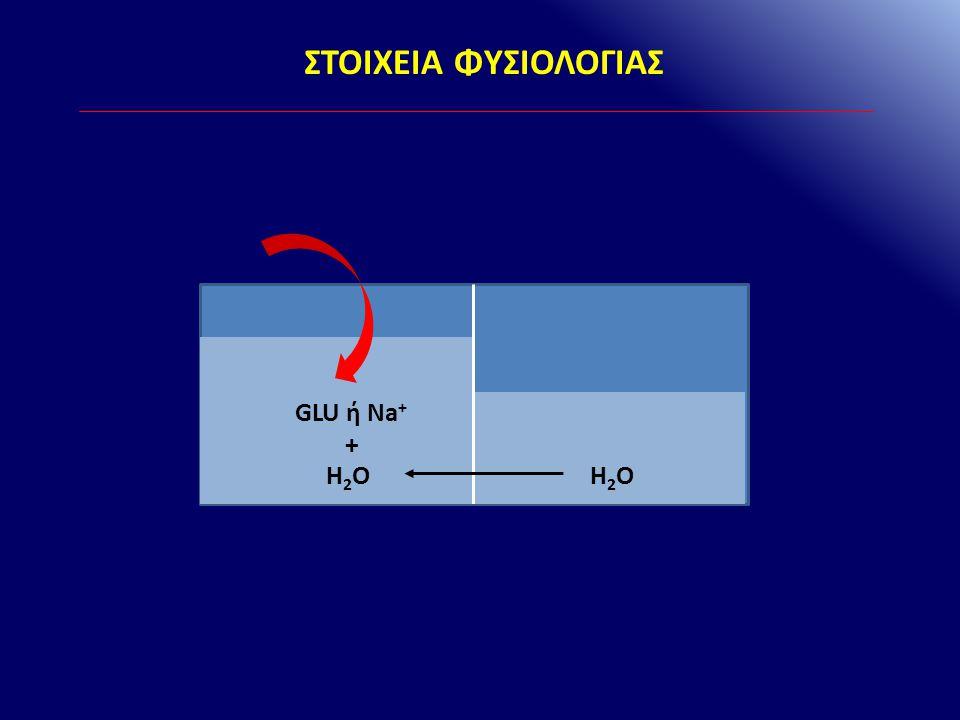 ΣΤΟΙΧΕΙΑ ΦΥΣΙΟΛΟΓΙΑΣ GLU ή Na+ + Η2Ο Η2Ο