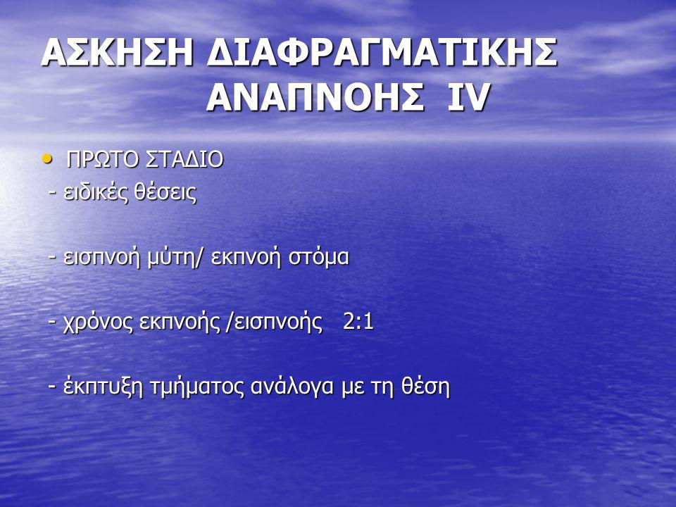 ΑΣΚΗΣΗ ΔΙΑΦΡΑΓΜΑΤΙΚΗΣ ΑΝΑΠΝΟΗΣ IV