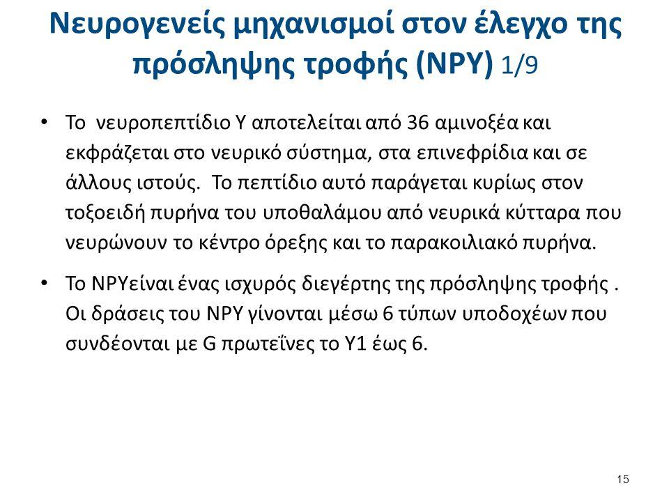 Νευρογενείς μηχανισμοί στον έλεγχο της πρόσληψης τροφής (NPY) 2/9