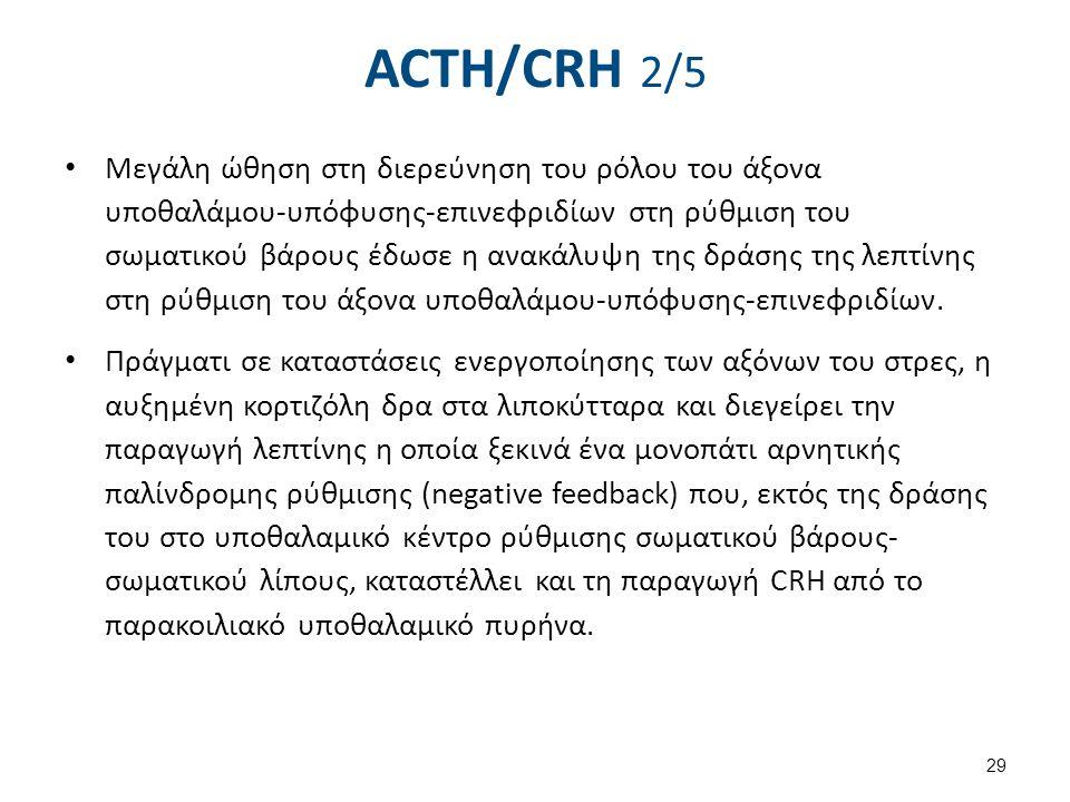 ACTH/CRH 3/5
