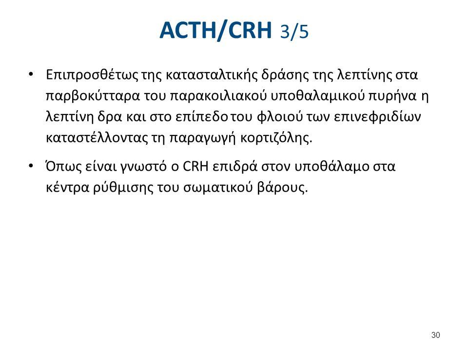 Protein CRHR1 PDB 3EHS , από Pleiotrope διαθέσιμο ως κοινό κτήμα