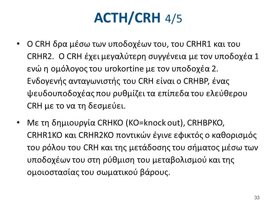 ACTH/CRH 5/5