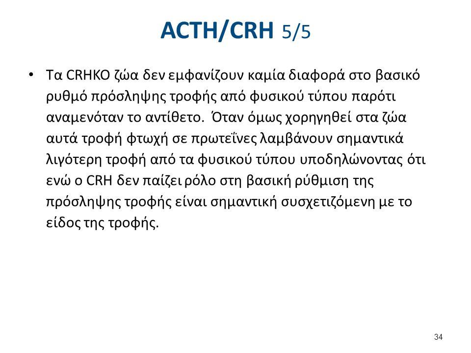 CRHR1 1/3