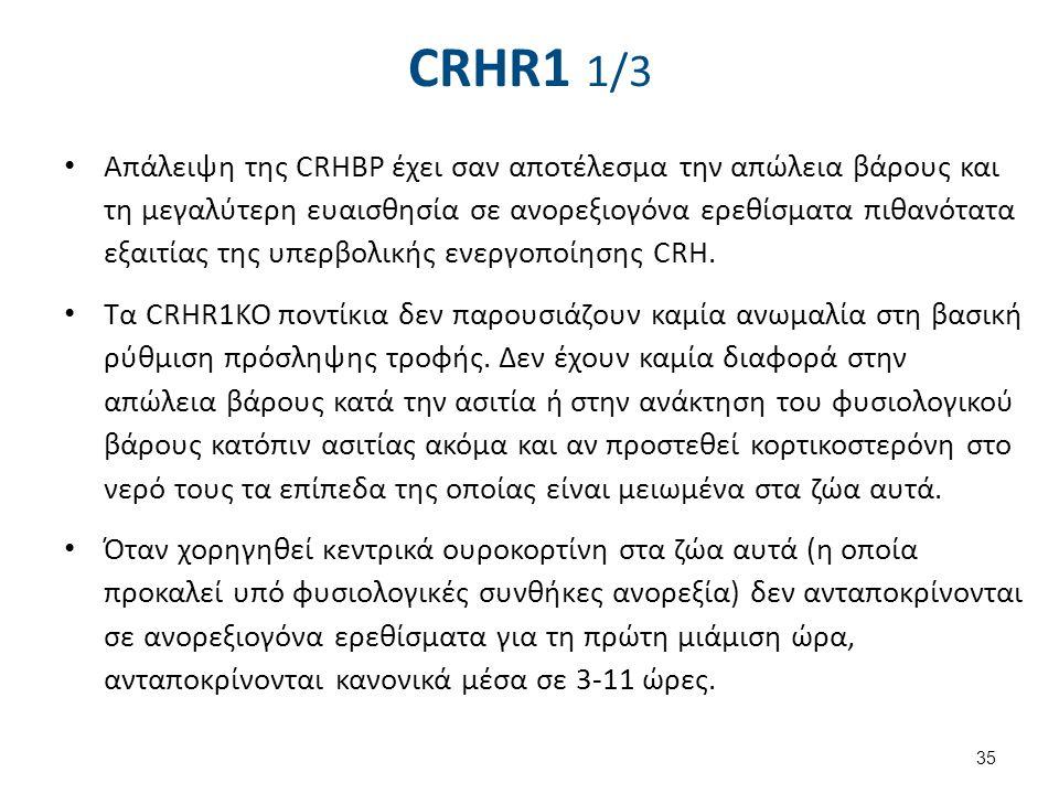 CRHR1 2/3