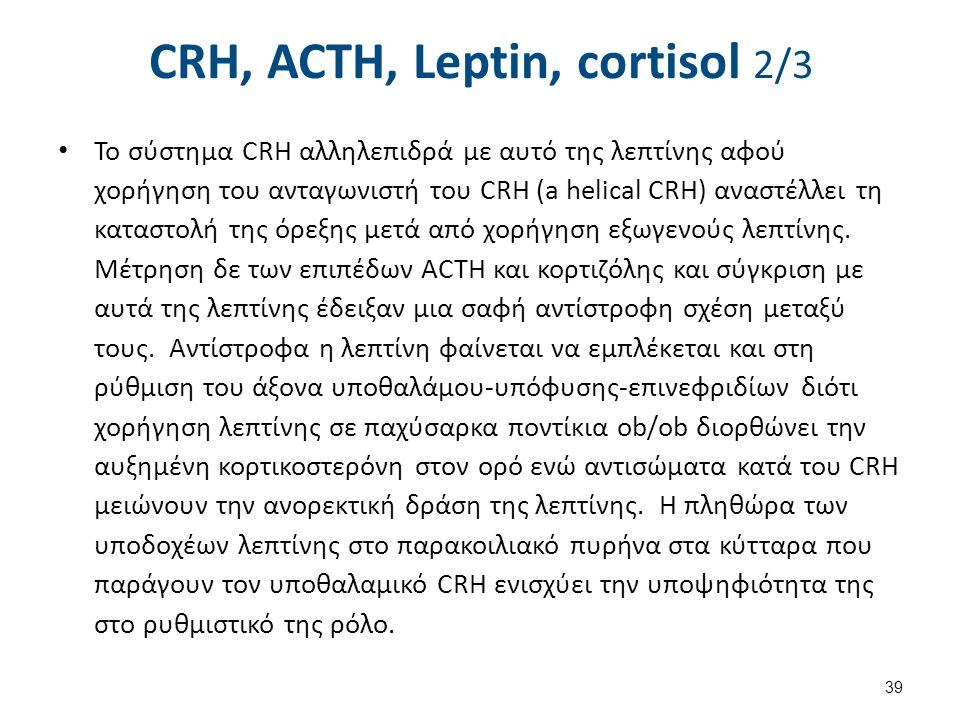 CRH, ACTH, Leptin, cortisol 3/3