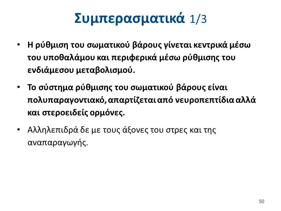Συμπερασματικά 2/3
