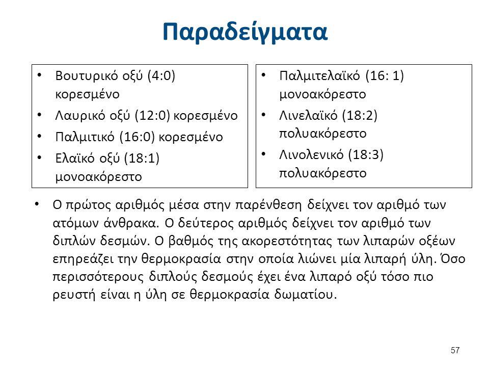 Διακρίσεις λιπιδίων 1/2