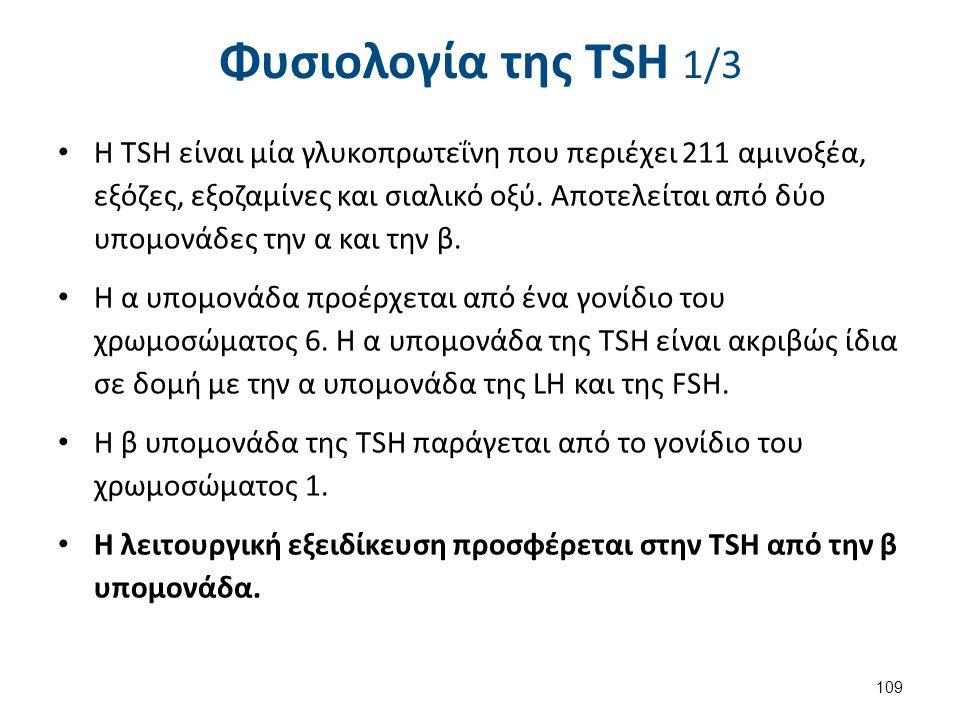 Φυσιολογία της ΤSH 2/3