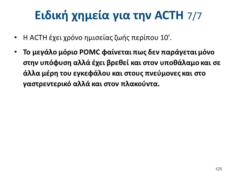 Δράση της ACTH στα επινεφρίδια 1/10