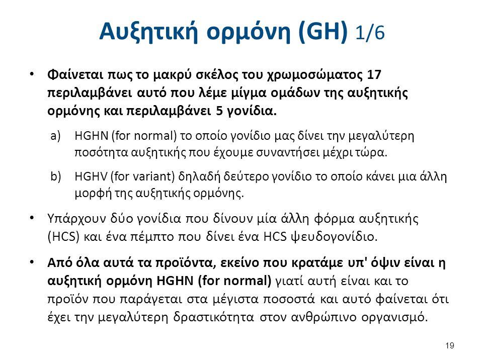 Αυξητική ορμόνη (GH) 2/6