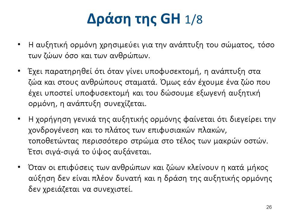 Δράση της GH 2/8
