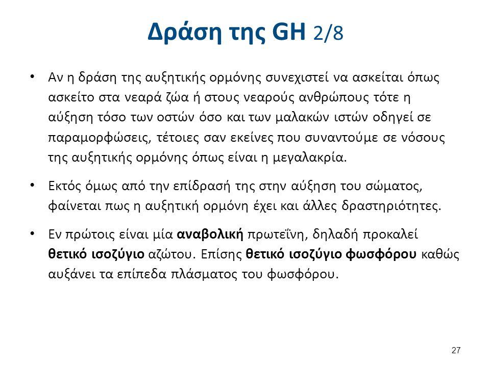 Δράση της GH 3/8