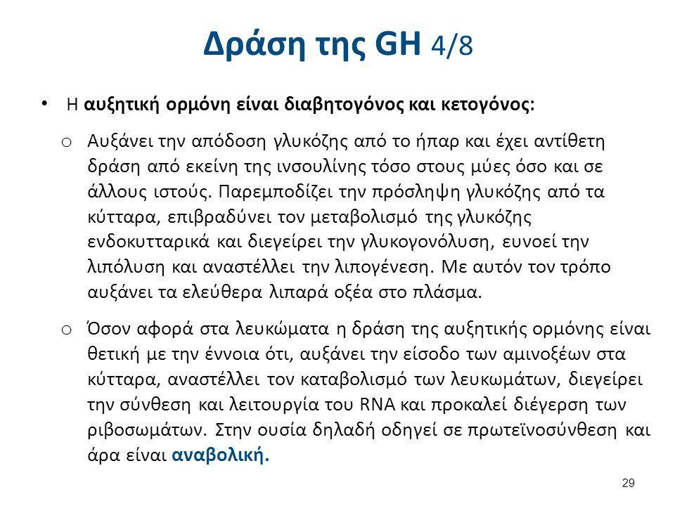Δράση της GH 5/8