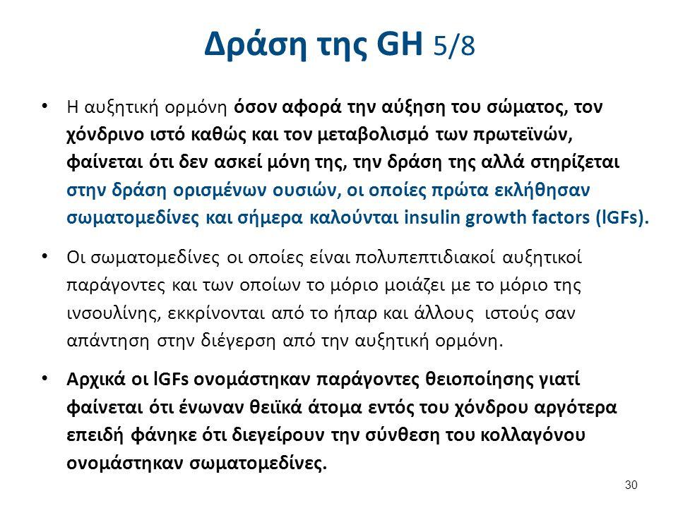 Δράση της GH 6/8