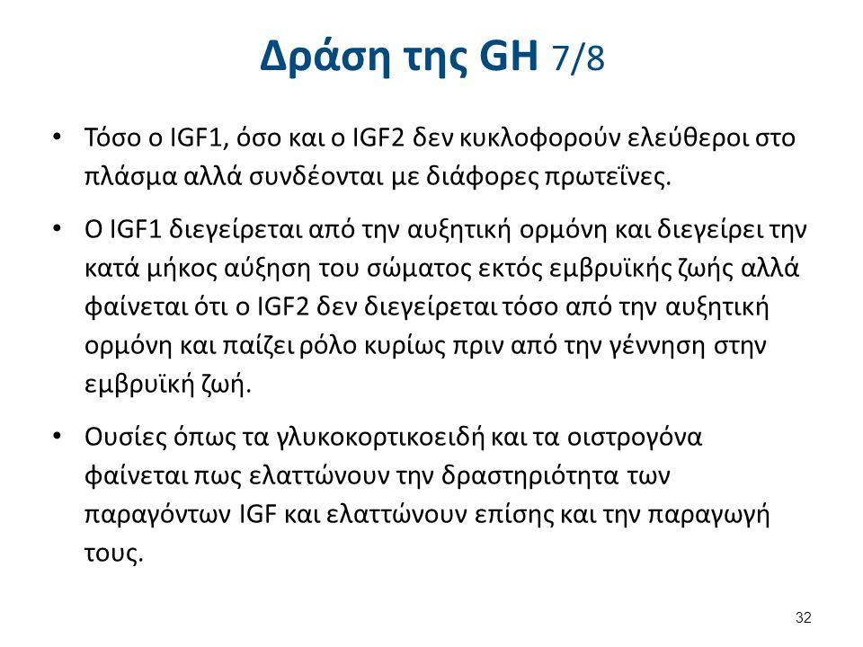 Δράση της GH 8/8