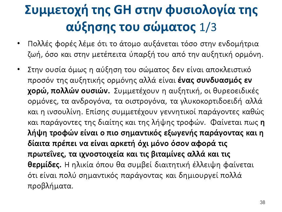 Συμμετοχή της GH στην φυσιολογία της αύξησης του σώματος 2/3