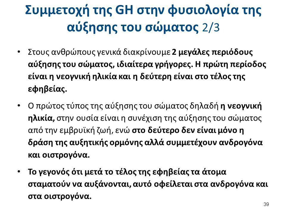 Συμμετοχή της GH στην φυσιολογία της αύξησης του σώματος 3/3