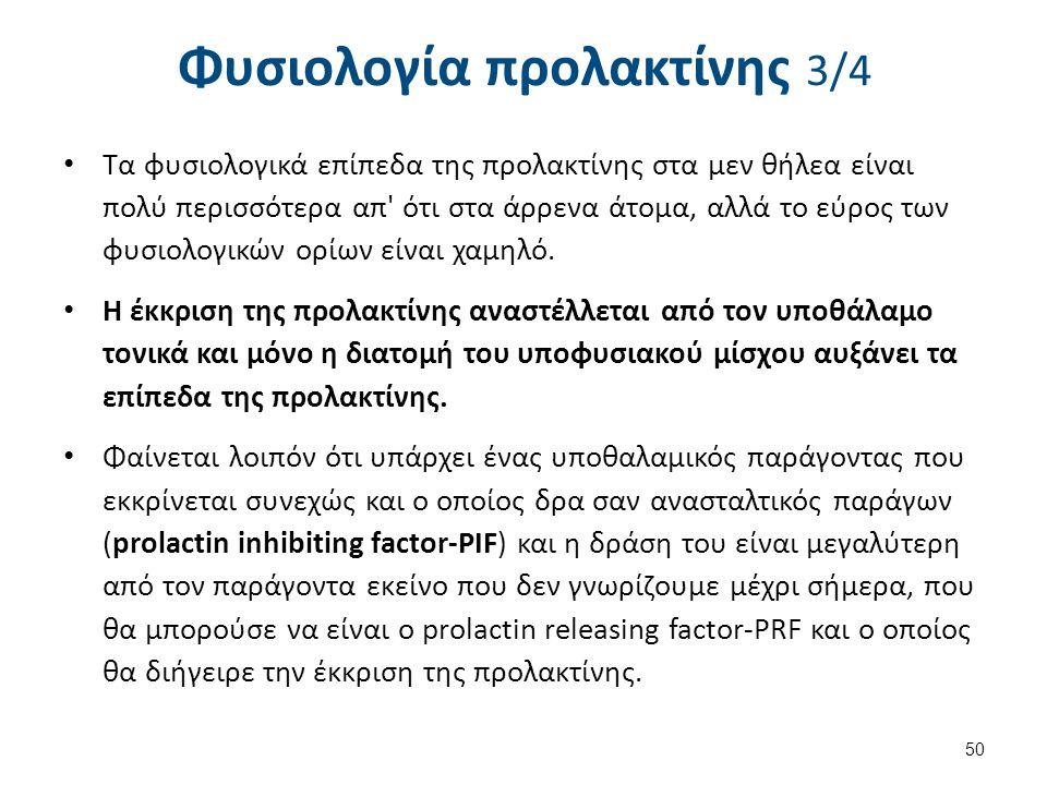 Φυσιολογία προλακτίνης 4/4
