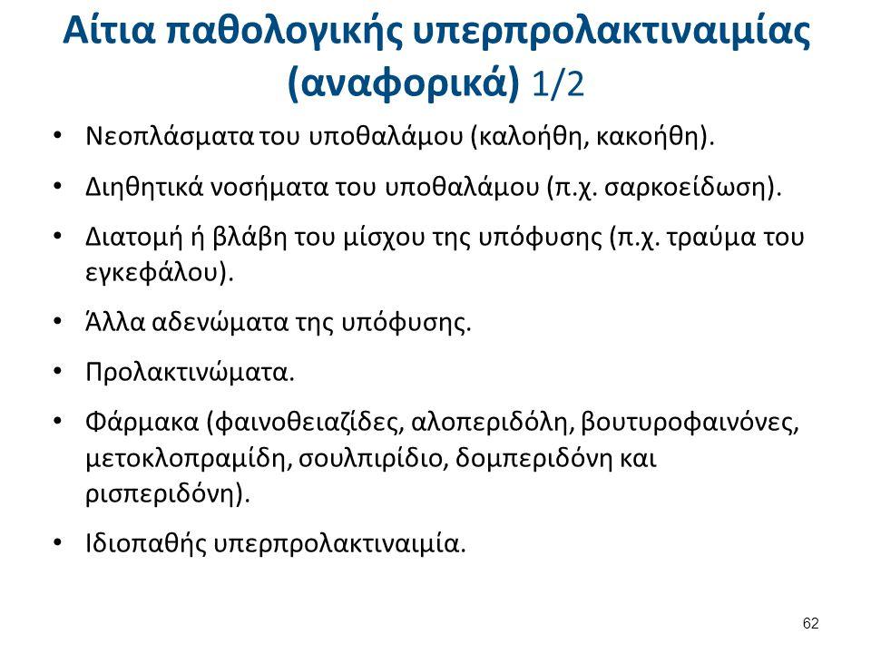 Αίτια παθολογικής υπερπρολακτιναιμίας (αναφορικά) 2/2