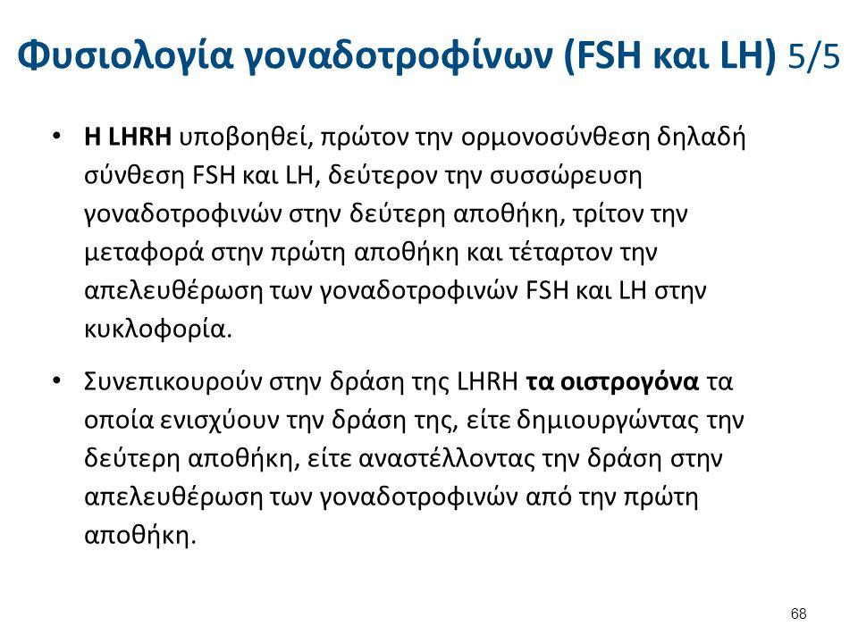 Ειδικά για την FSH (θυλακιότροπο ορμόνη) 1/5