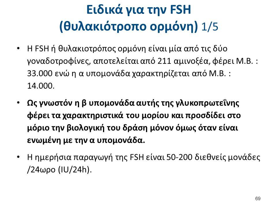 Ειδικά για την FSH (θυλακιότροπο ορμόνη) 2/5