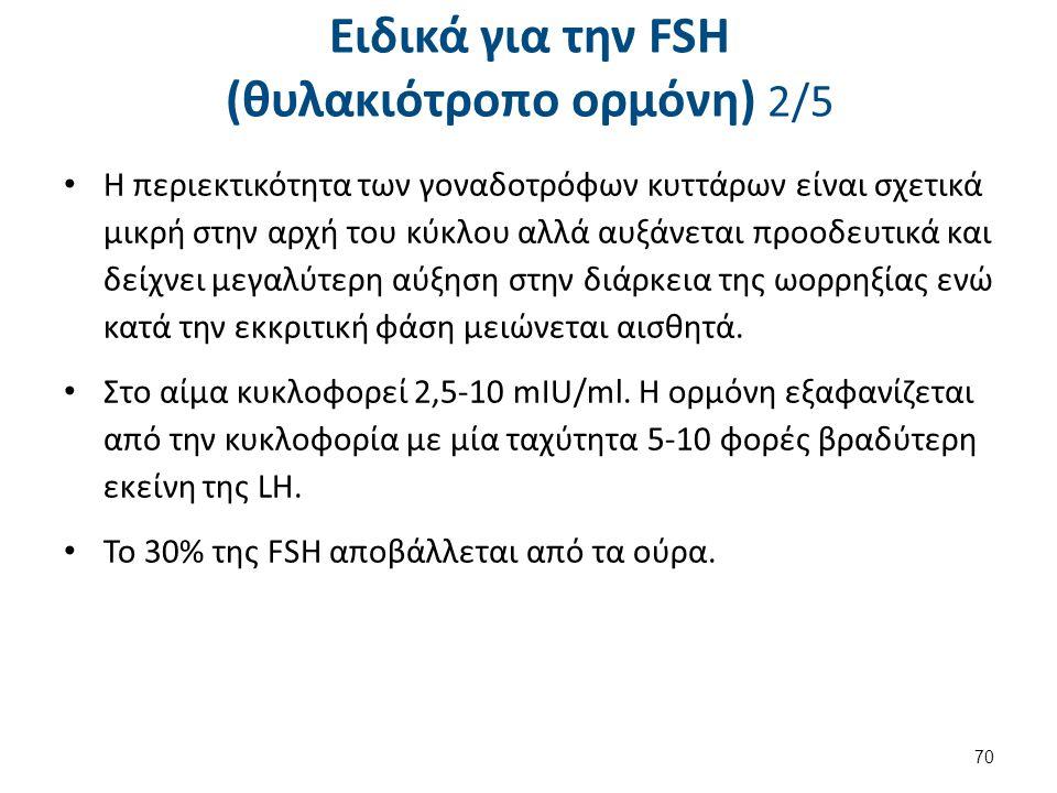 Ειδικά για την FSH (θυλακιότροπο ορμόνη) 3/5