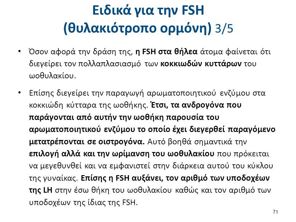 Ειδικά για την FSH (θυλακιότροπο ορμόνη) 4/5