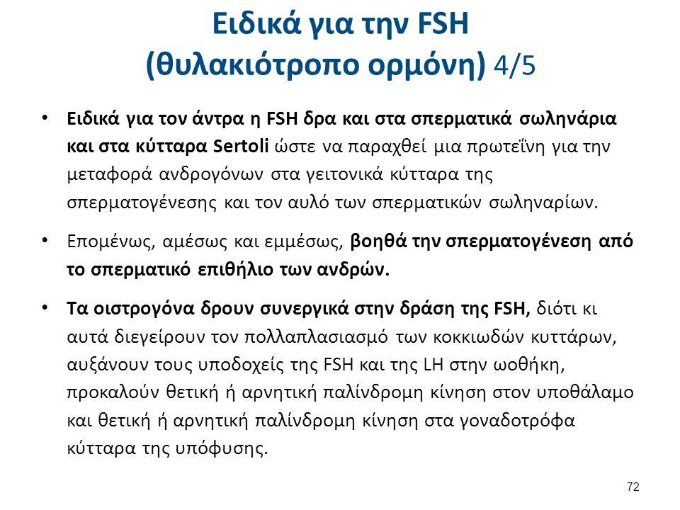 Ειδικά για την FSH (θυλακιότροπο ορμόνη) 5/5