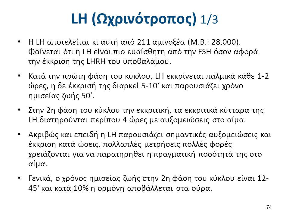 LH (Ωχρινότροπος) 2/3