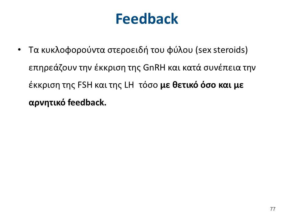 Θετικό feedback 1/2
