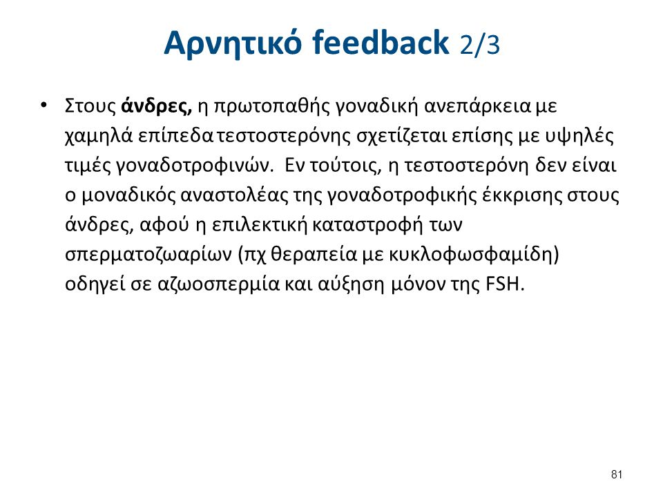 Αρνητικό feedback 3/3
