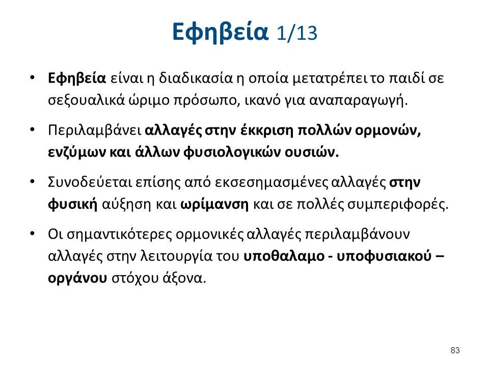 Εφηβεία 2/13